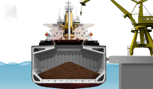Learning Management System (sEaLearn) eLearning Library - Bulk Carrier Series - Code of Practice for the Safe Loading and Unloading of Bulk Carriers (BLU Code)