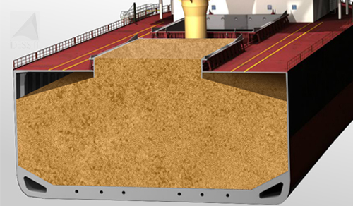 Learning Management System (sEaLearn) eLearning Library - Bulk Carrier  Series - International Code for the Safe Carriage of Grain in Bulk